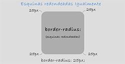 esquinas-redondeadas